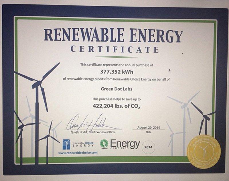 Renewable Energy Certificate